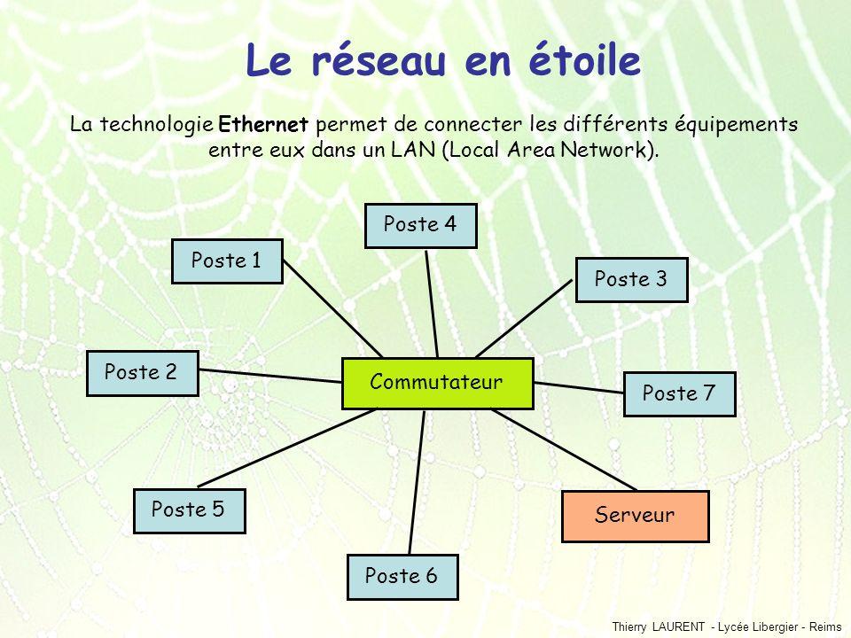 Thierry LAURENT - Lycée Libergier - Reims La technologie Ethernet permet de connecter les différents équipements entre eux dans un LAN (Local Area Net