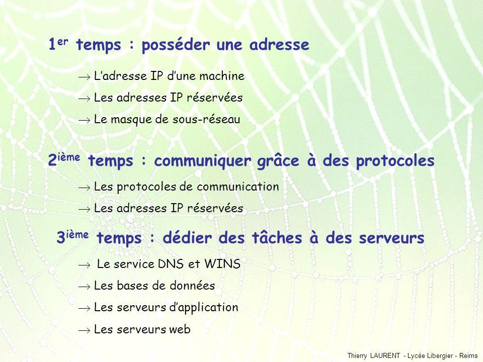 Thierry LAURENT - Lycée Libergier - Reims 1 er temps : posséder une adresse Ladresse IP dune machine Les adresses IP réservées Le masque de sous-résea