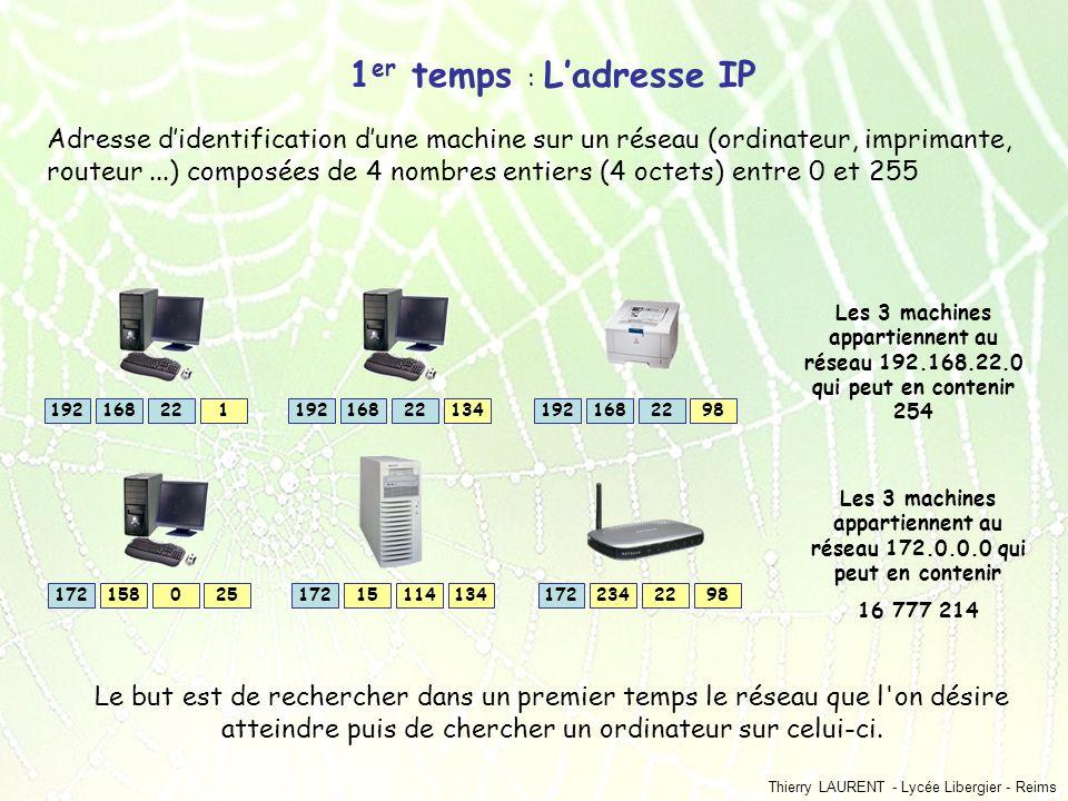 Thierry LAURENT - Lycée Libergier - Reims 1 er temps : Ladresse IP Adresse didentification dune machine sur un réseau (ordinateur, imprimante, routeur