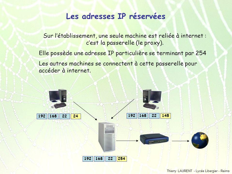 Thierry LAURENT - Lycée Libergier - Reims Les adresses IP réservées Sur létablissement, une seule machine est reliée à internet : cest la passerelle (