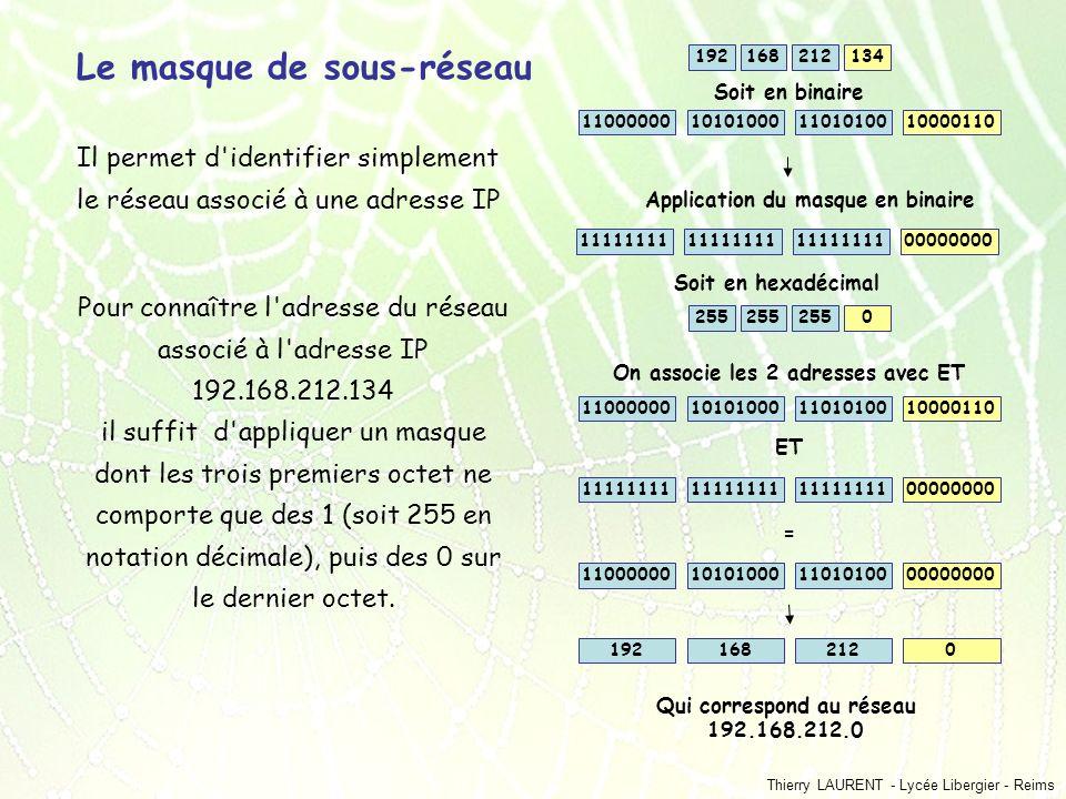 Thierry LAURENT - Lycée Libergier - Reims Le masque de sous-réseau Il permet d'identifier simplement le réseau associé à une adresse IP Pour connaître