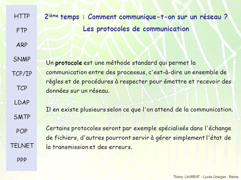 Thierry LAURENT - Lycée Libergier - Reims 2 ième temps : Comment communique-t-on sur un réseau ? Les protocoles de communication Un protocole est une