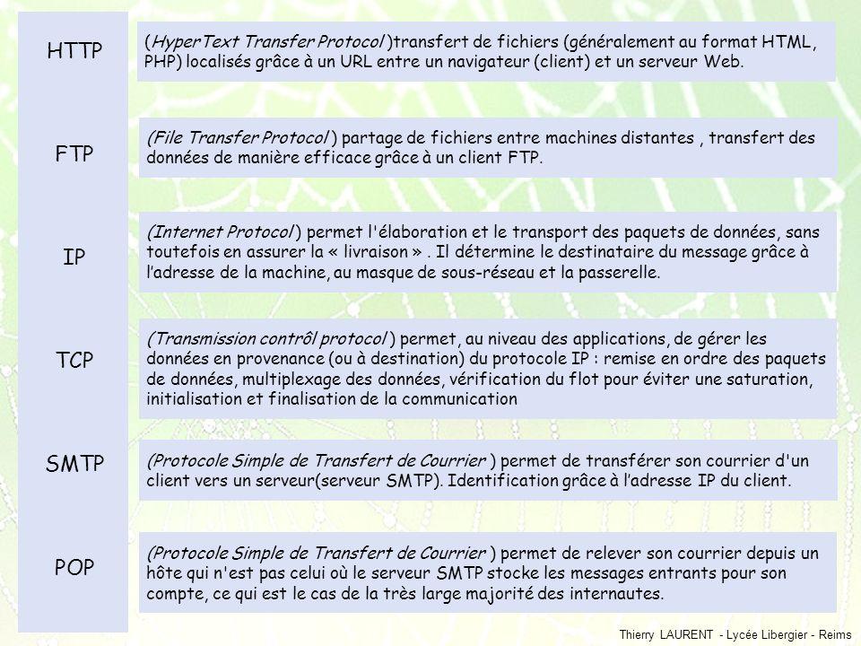 Thierry LAURENT - Lycée Libergier - Reims HTTP FTP IP TCP SMTP POP (HyperText Transfer Protocol )transfert de fichiers (généralement au format HTML, P