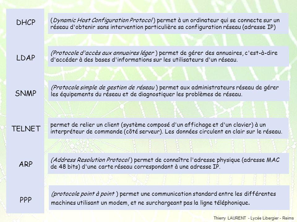 Thierry LAURENT - Lycée Libergier - Reims DHCP LDAP SNMP TELNET ARP PPP (Dynamic Host Configuration Protocol ) permet à un ordinateur qui se connecte