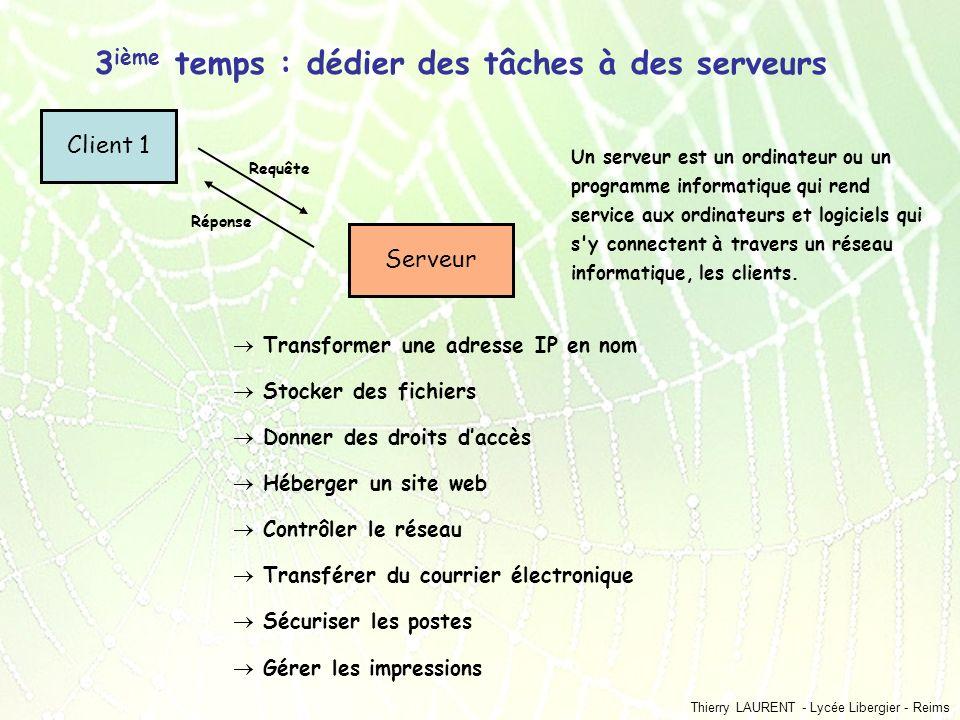 Thierry LAURENT - Lycée Libergier - Reims 3 ième temps : dédier des tâches à des serveurs Client 1 Serveur Réponse Requête Transformer une adresse IP