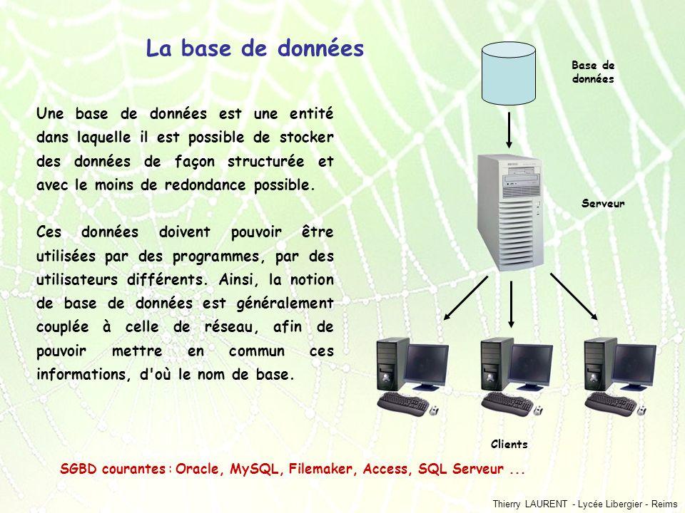 Thierry LAURENT - Lycée Libergier - Reims Une base de données est une entité dans laquelle il est possible de stocker des données de façon structurée
