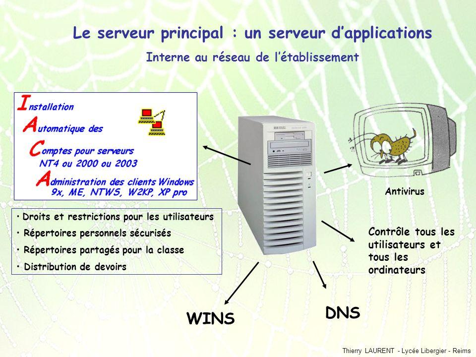 Thierry LAURENT - Lycée Libergier - Reims Le serveur principal : un serveur dapplications Interne au réseau de létablissement DNS Droits et restrictio