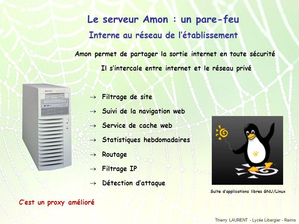 Thierry LAURENT - Lycée Libergier - Reims Le serveur Amon : un pare-feu Interne au réseau de létablissement Amon permet de partager la sortie internet
