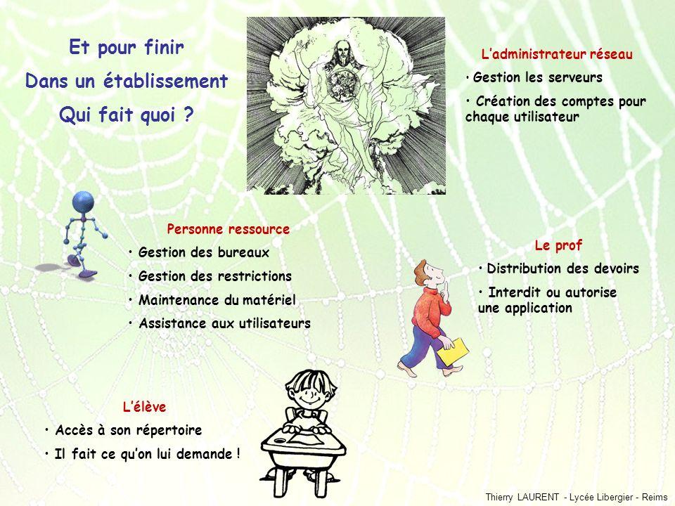 Thierry LAURENT - Lycée Libergier - Reims Et pour finir Dans un établissement Qui fait quoi ? Ladministrateur réseau Gestion les serveurs Création des