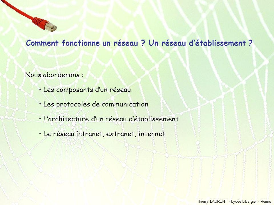 Thierry LAURENT - Lycée Libergier - Reims Comment fonctionne un réseau ? Un réseau détablissement ? Nous aborderons : Les composants dun réseau Les pr