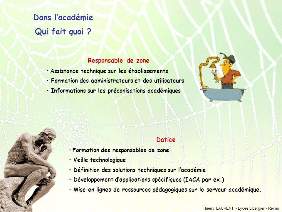 Thierry LAURENT - Lycée Libergier - Reims Dans lacadémie Qui fait quoi ? Datice Formation des responsables de zone Veille technologique Définition des
