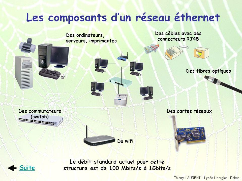 Thierry LAURENT - Lycée Libergier - Reims Le débit standard actuel pour cette structure est de 100 Mbits/s à 1Gbits/s Des cartes réseaux Des commutate