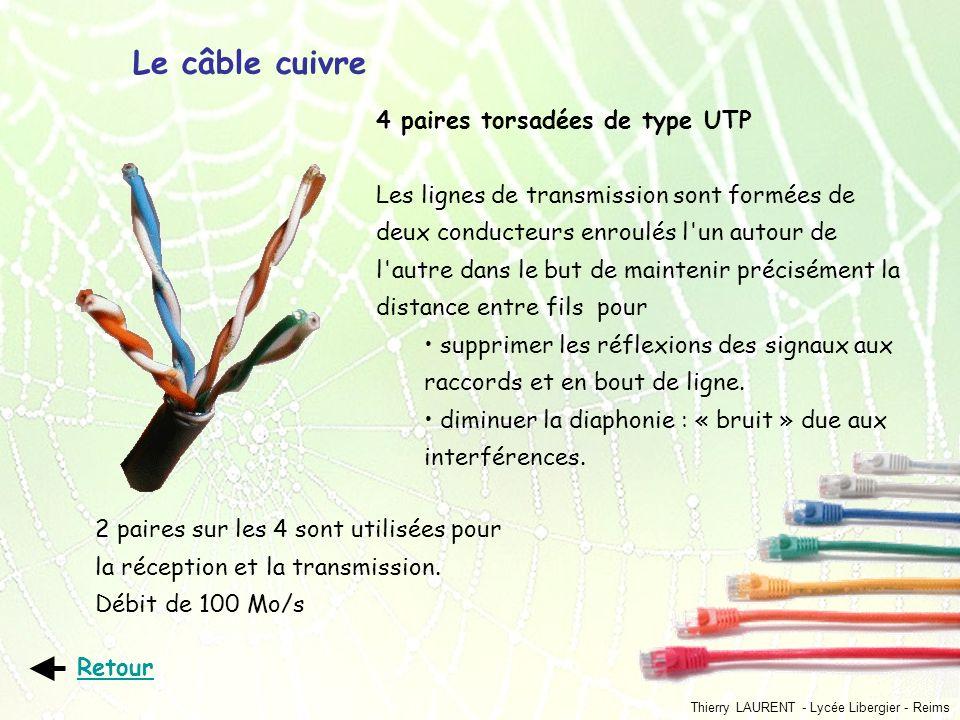 Thierry LAURENT - Lycée Libergier - Reims 4 paires torsadées de type UTP Les lignes de transmission sont formées de deux conducteurs enroulés l'un aut