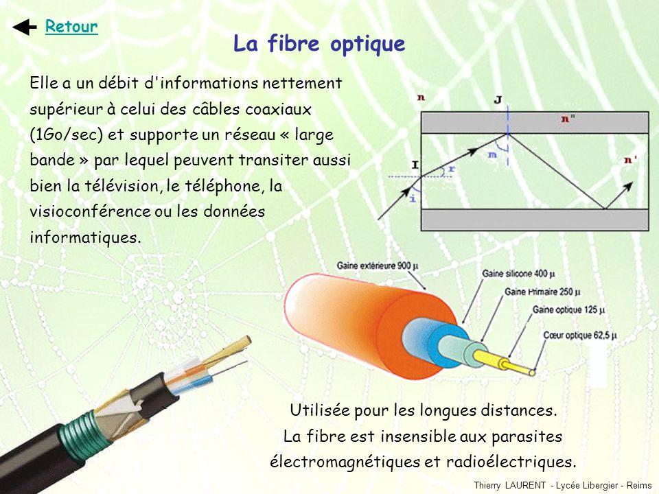 Thierry LAURENT - Lycée Libergier - Reims Utilisée pour les longues distances. La fibre est insensible aux parasites électromagnétiques et radioélectr