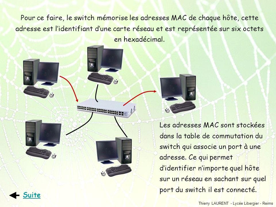 Thierry LAURENT - Lycée Libergier - Reims Pour ce faire, le switch mémorise les adresses MAC de chaque hôte, cette adresse est lidentifiant dune carte