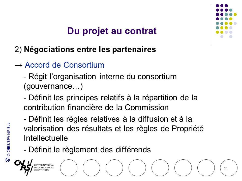© © CNRS/SPV-IdF-Sud 14 Du projet au contrat 2) Négociations entre les partenaires Accord de Consortium - Régit lorganisation interne du consortium (g