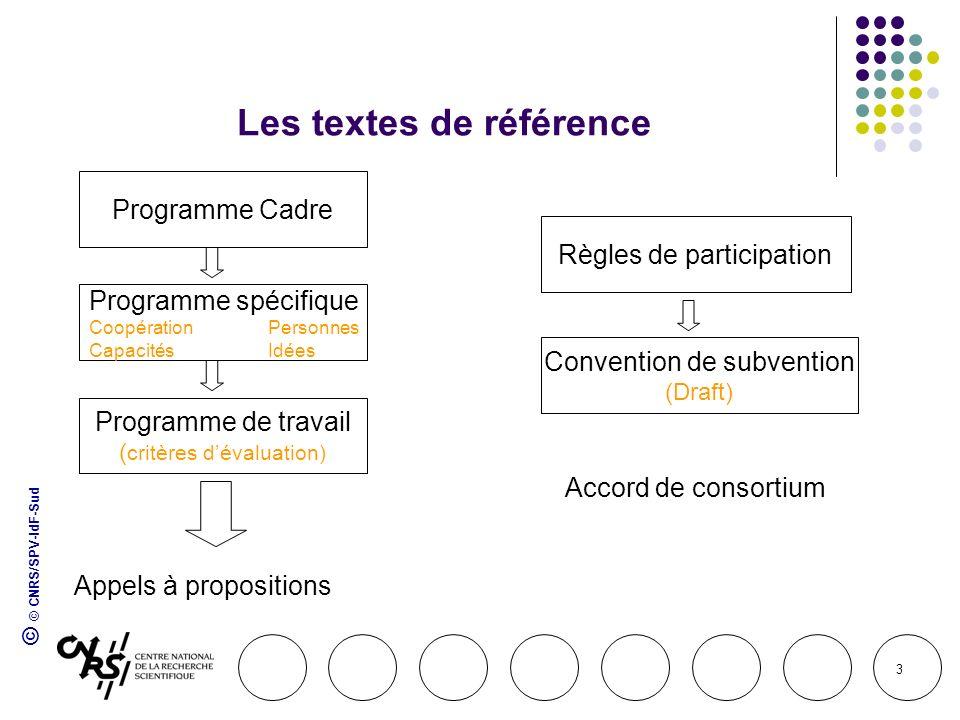 © © CNRS/SPV-IdF-Sud 4 Lappel à proposition Pour chaque appel : La fiche synthétique de présentation de l appel (« call fiche ») Le programme de travail (« work programme ») Les guides des proposants (« guide for applicants ») par régime de financement (ou type de projet) d autres documents annexes (brochure de présentation du 7 ème PCRD, textes officiels…)