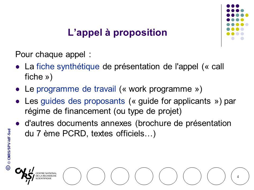 © © CNRS/SPV-IdF-Sud 4 Lappel à proposition Pour chaque appel : La fiche synthétique de présentation de l'appel (« call fiche ») Le programme de trava