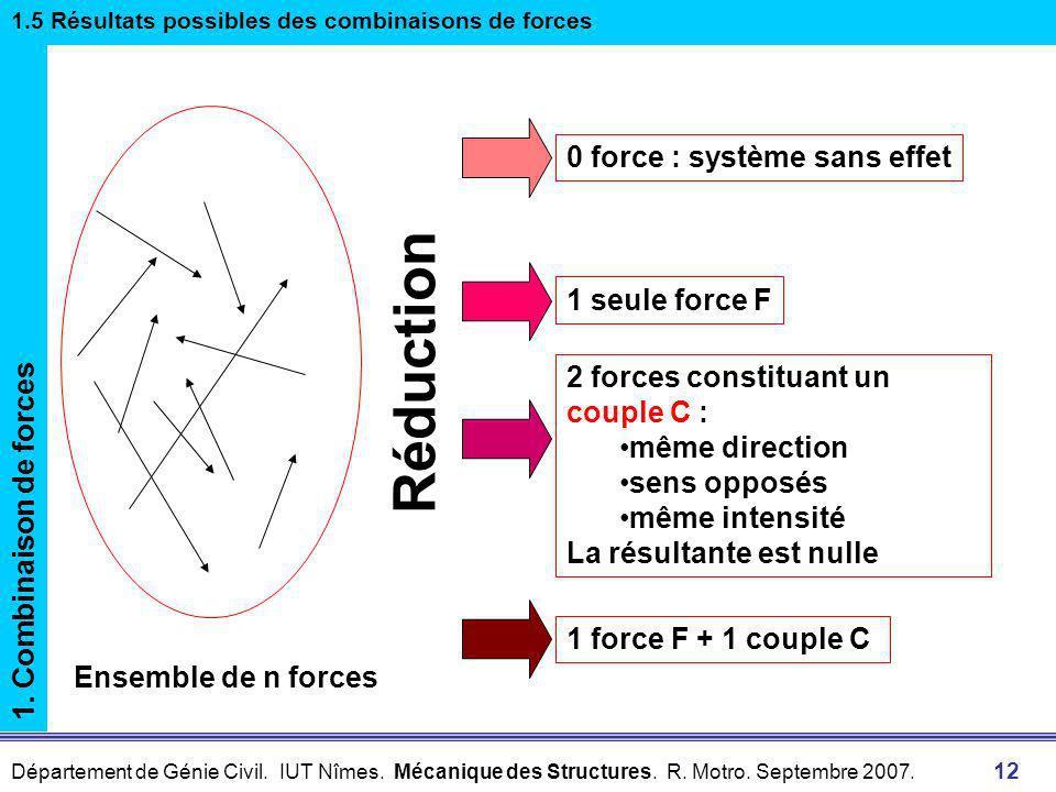 Département de Génie Civil. IUT Nîmes. Mécanique des Structures. R. Motro. Septembre 2007. 11 Figure 7 Funiculaire des forces support de la résultante