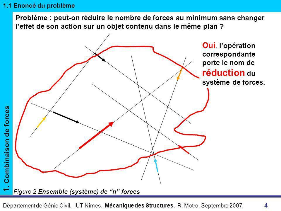 Département de Génie Civil. IUT Nîmes. Mécanique des Structures. R. Motro. Septembre 2007. 3 Figure 1 Ensemble de forces modélisées par des vecteurs g