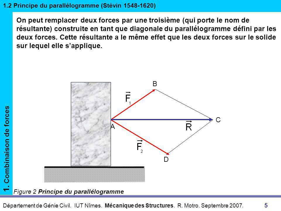 Département de Génie Civil. IUT Nîmes. Mécanique des Structures. R. Motro. Septembre 2007. 4 Figure 2 Ensemble (système) de n forces 1. Combinaison de