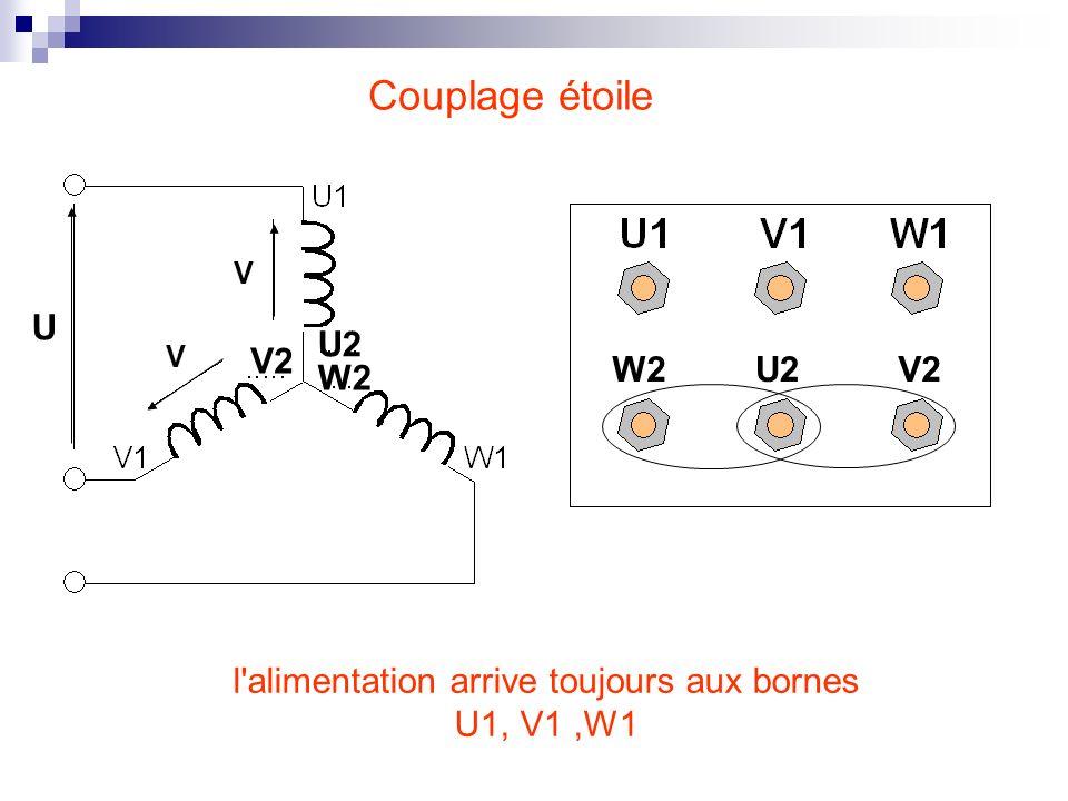 Couplage étoile l'alimentation arrive toujours aux bornes U1, V1,W1 U2 V2 W2 U V V
