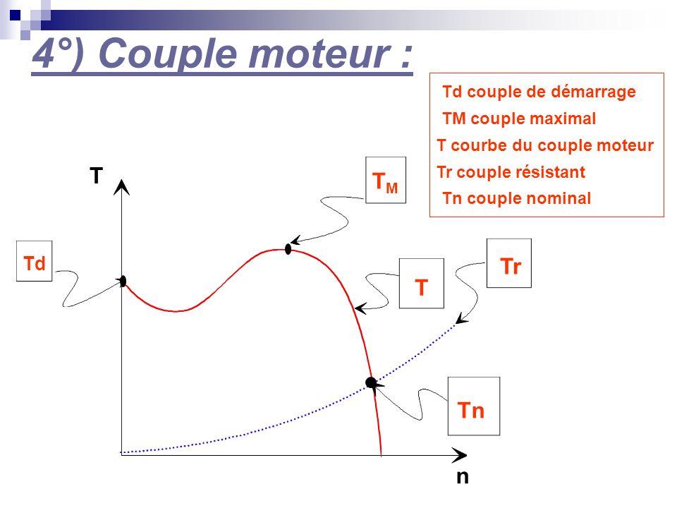 4°) Couple moteur : T n Td TMTM T Tr Tn Td couple de démarrage TM couple maximal T courbe du couple moteur Tr couple résistant Tn couple nominal