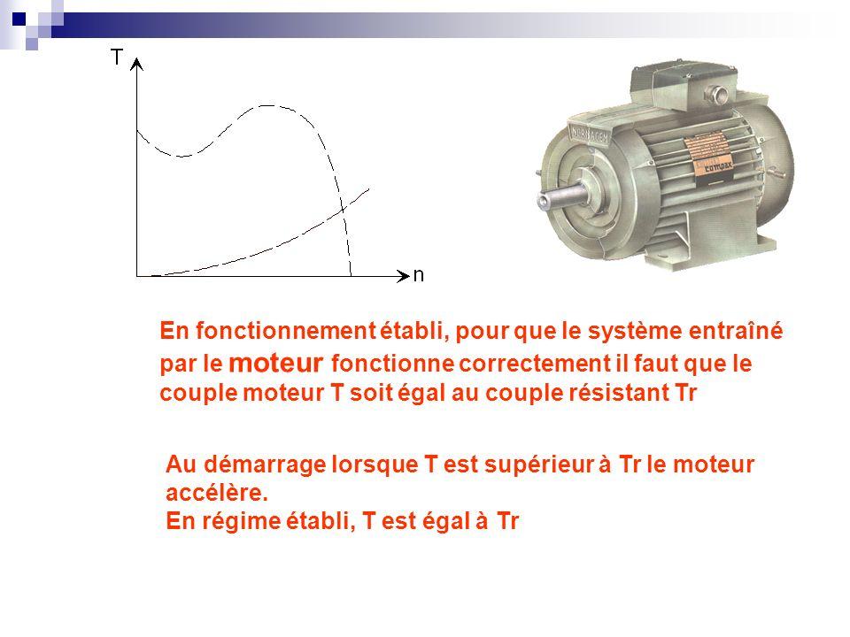 En fonctionnement établi, pour que le système entraîné par le moteur fonctionne correctement il faut que le couple moteur T soit égal au couple résist