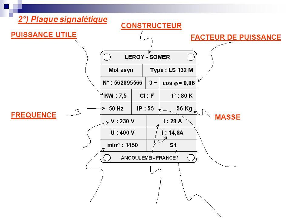 2°) Plaque signalétique CONSTRUCTEUR PUISSANCE UTILE FACTEUR DE PUISSANCE FREQUENCE MASSE