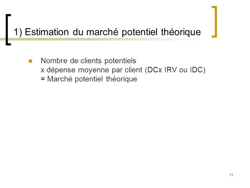 11 1) Estimation du marché potentiel théorique Nombre de clients potentiels x dépense moyenne par client (DCx IRV ou IDC) = Marché potentiel théorique