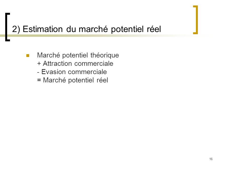 16 2) Estimation du marché potentiel réel Marché potentiel théorique + Attraction commerciale - Evasion commerciale = Marché potentiel réel