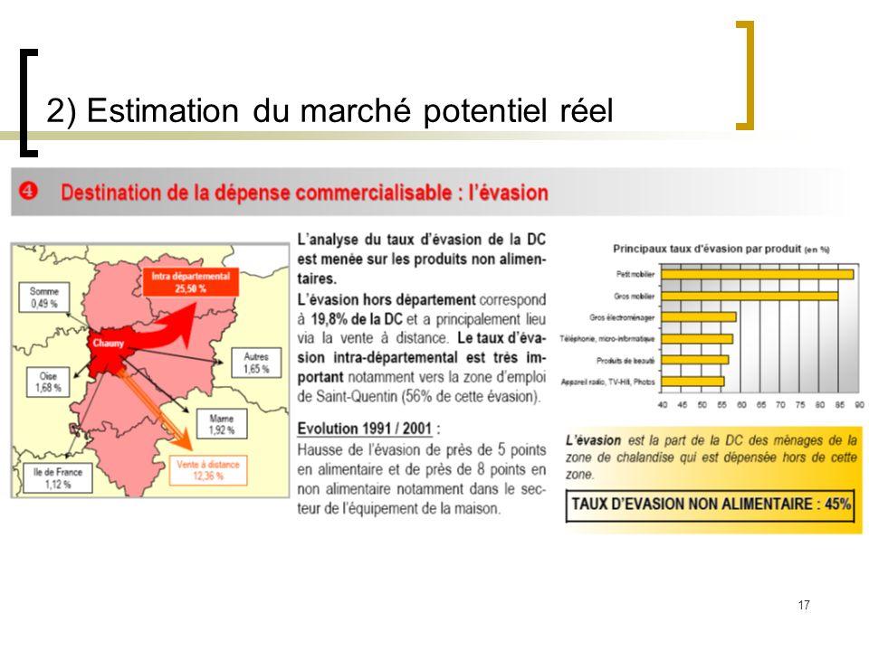 17 2) Estimation du marché potentiel réel
