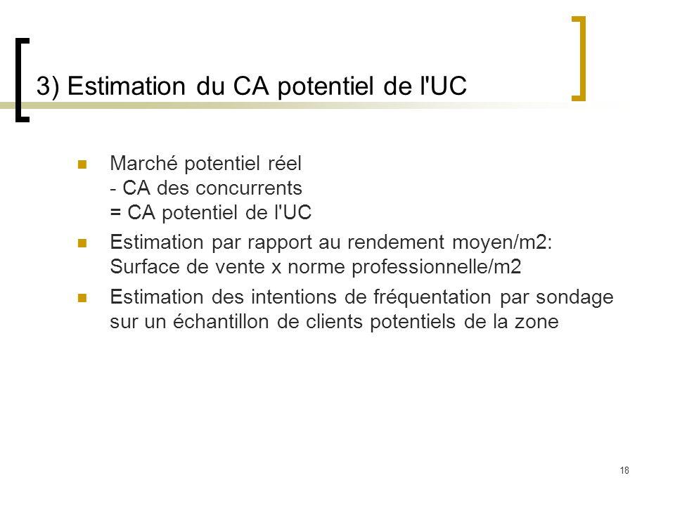18 3) Estimation du CA potentiel de l'UC Marché potentiel réel - CA des concurrents = CA potentiel de l'UC Estimation par rapport au rendement moyen/m