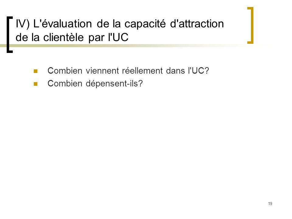 19 IV) L'évaluation de la capacité d'attraction de la clientèle par l'UC Combien viennent réellement dans l'UC? Combien dépensent-ils?