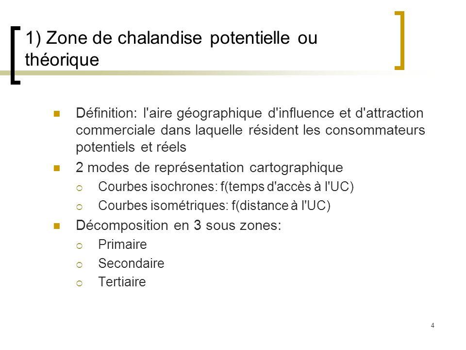 4 1) Zone de chalandise potentielle ou théorique Définition: l'aire géographique d'influence et d'attraction commerciale dans laquelle résident les co