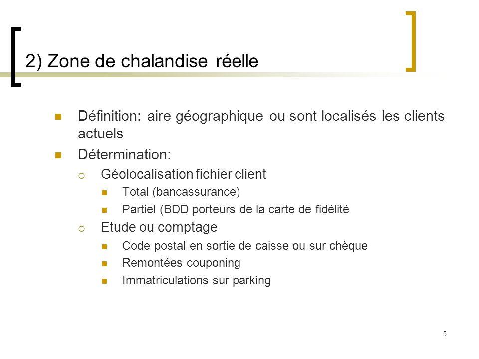 5 2) Zone de chalandise réelle Définition: aire géographique ou sont localisés les clients actuels Détermination: Géolocalisation fichier client Total