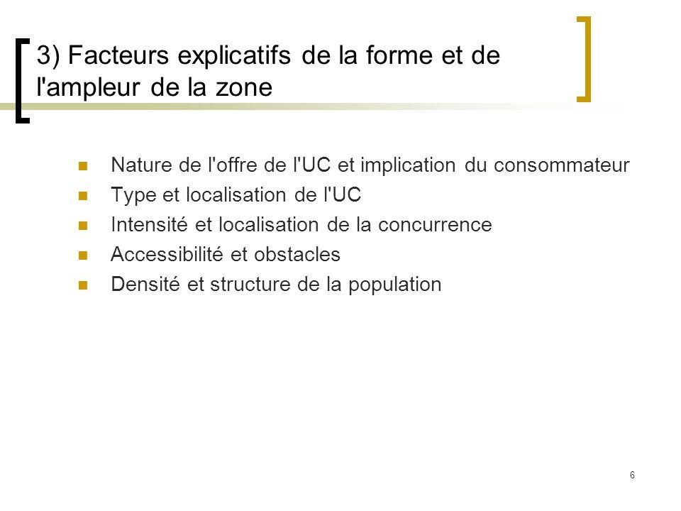 6 3) Facteurs explicatifs de la forme et de l'ampleur de la zone Nature de l'offre de l'UC et implication du consommateur Type et localisation de l'UC