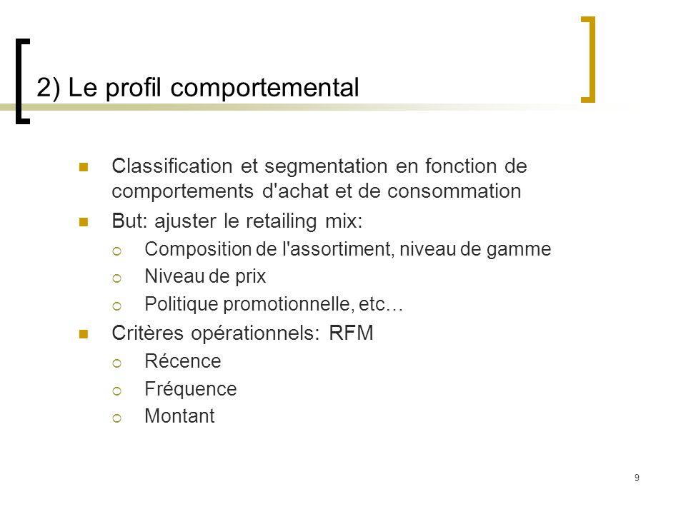 9 2) Le profil comportemental Classification et segmentation en fonction de comportements d'achat et de consommation But: ajuster le retailing mix: Co