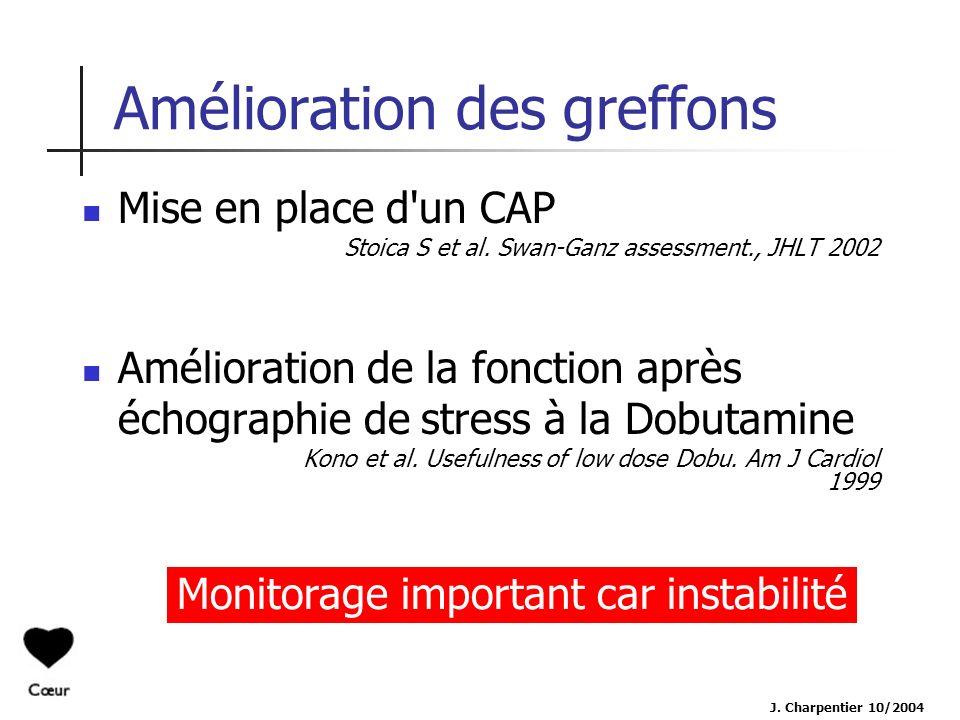 J. Charpentier 10/2004 Amélioration des greffons Mise en place d'un CAP Stoica S et al. Swan-Ganz assessment., JHLT 2002 Amélioration de la fonction a