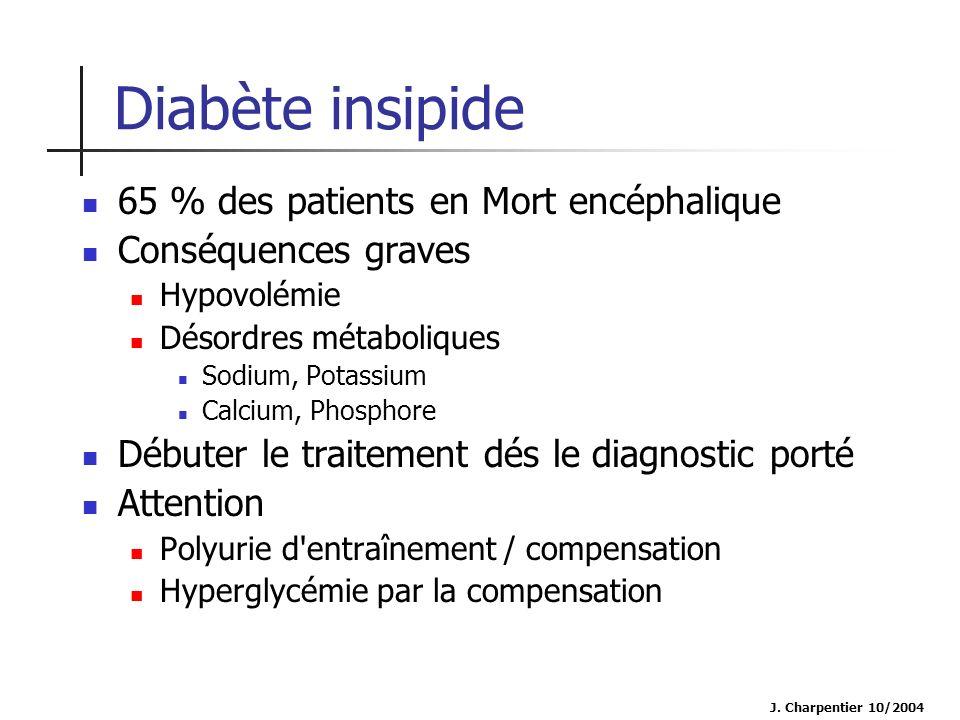 J. Charpentier 10/2004 Diabète insipide 65 % des patients en Mort encéphalique Conséquences graves Hypovolémie Désordres métaboliques Sodium, Potassiu