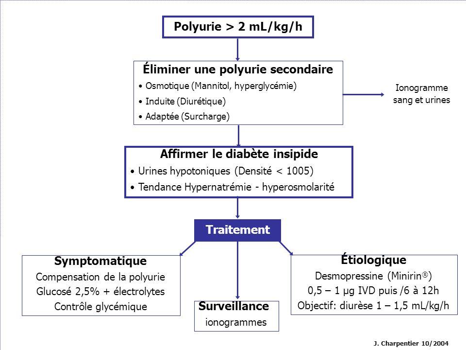 J. Charpentier 10/2004 Polyurie > 2 mL/kg/h Éliminer une polyurie secondaire Osmotique (Mannitol, hyperglycémie) Induite (Diurétique) Adaptée (Surchar