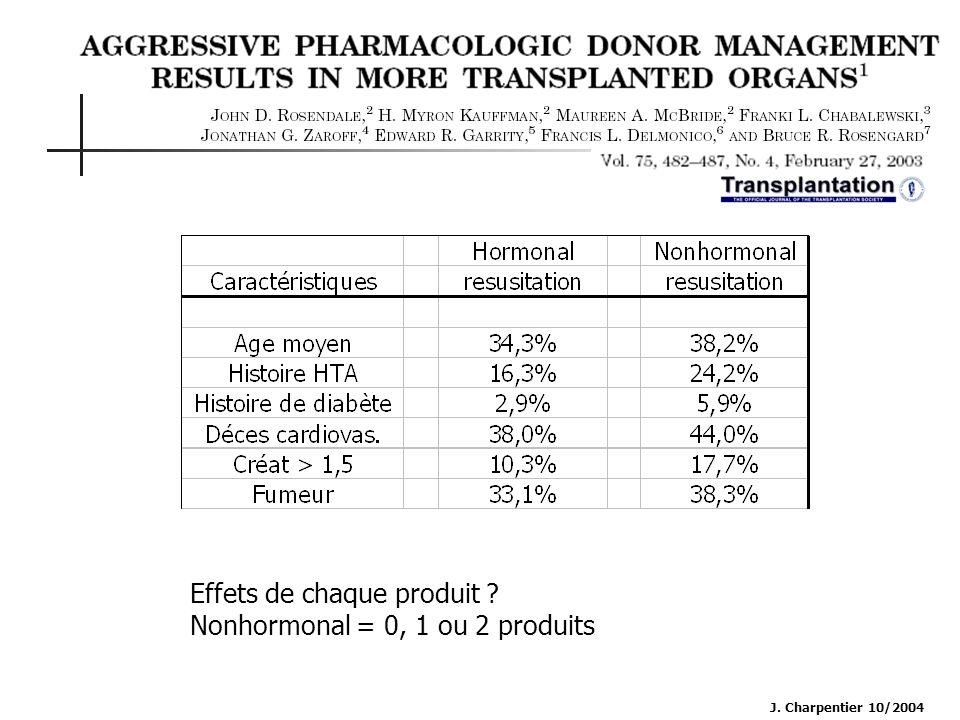 J. Charpentier 10/2004 Effets de chaque produit ? Nonhormonal = 0, 1 ou 2 produits