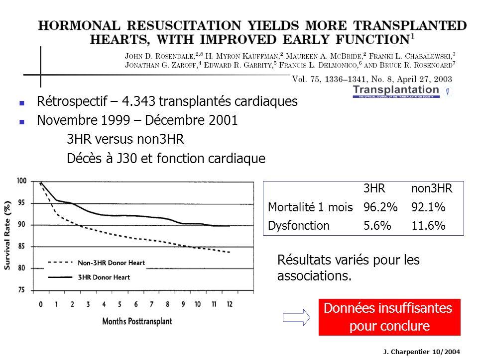 J. Charpentier 10/2004 Rétrospectif – 4.343 transplantés cardiaques Novembre 1999 – Décembre 2001 3HR versus non3HR Décès à J30 et fonction cardiaque