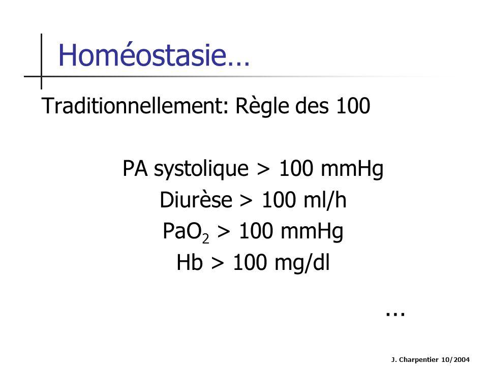 J. Charpentier 10/2004 Homéostasie… Traditionnellement: Règle des 100 PA systolique > 100 mmHg Diurèse > 100 ml/h PaO 2 > 100 mmHg Hb > 100 mg/dl …