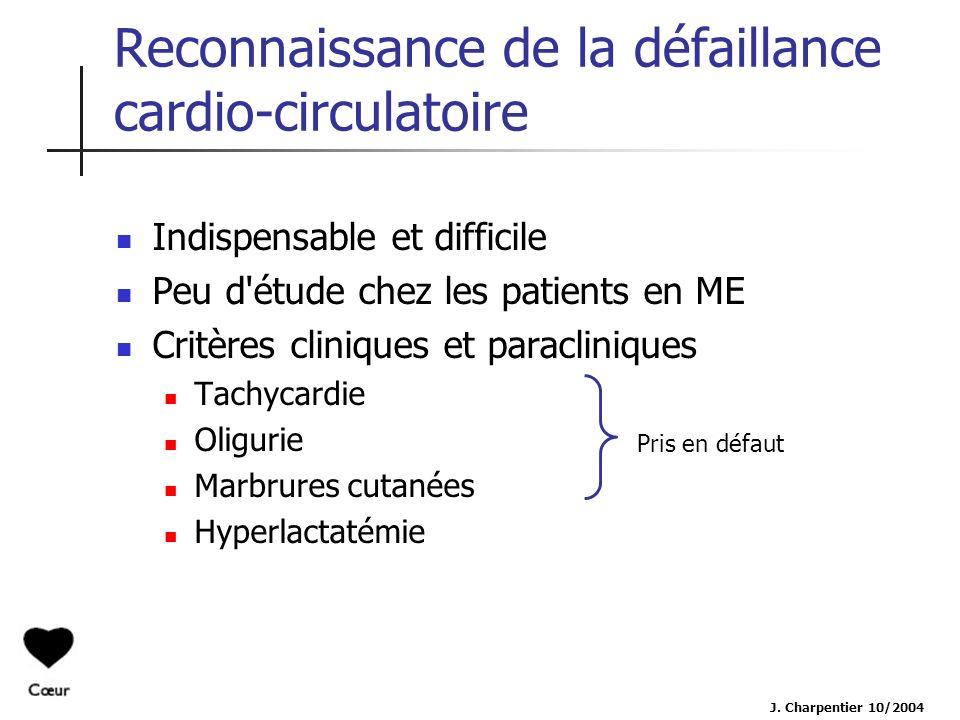 Reconnaissance de la défaillance cardio-circulatoire Indispensable et difficile Peu d'étude chez les patients en ME Critères cliniques et paraclinique