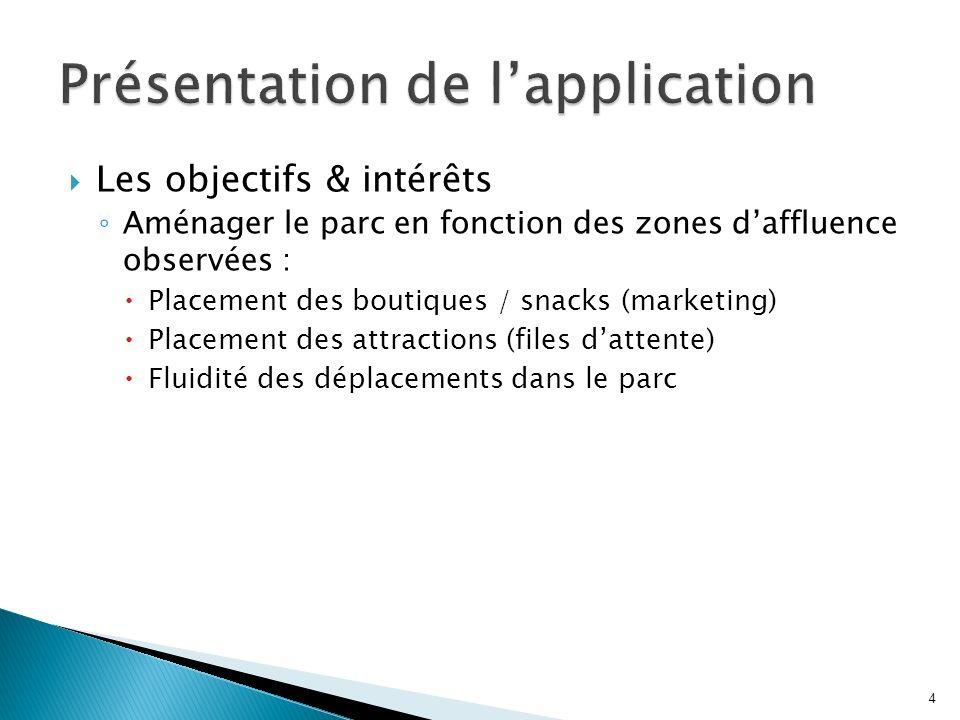 Présentation de lapplication La simulation Les objectifs & intérêts Développement du logiciel Architecture du logiciel Caml Java Organisation du travail Planning et répartition des tâches Difficultés et solutions Conclusion 5