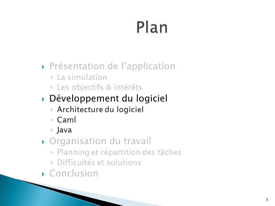 Architecture du logiciel 6