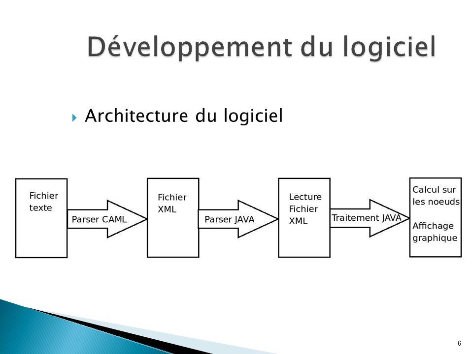 Caml But : générer un fichier XML à partir d un fichier d entrée respectant une syntaxe prédéfinie.