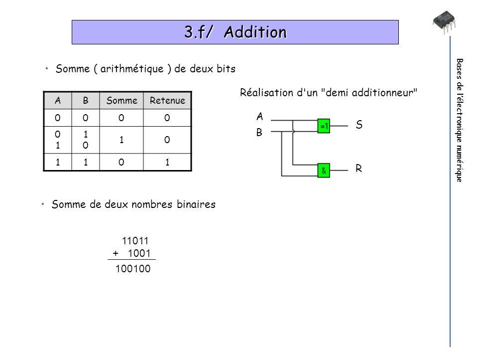 Bases de lélectronique numérique 3.f/ Addition Réalisation d'un