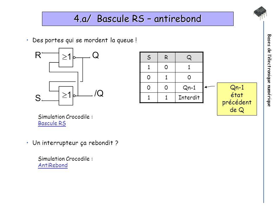 Bases de lélectronique numérique 4.a/ Bascule RS – antirebond Des portes qui se mordent la queue ! SRQ 101 010 00Qn-1 11Interdit Qn-1 état précédent d
